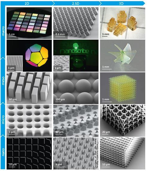 Nanoscribe_Application Flyer